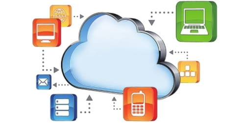 how to backup iphone 5 to google drive