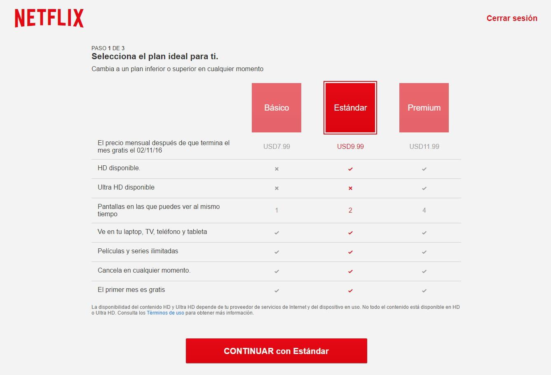 Cómo obtener el mes de prueba gratis de Netflix