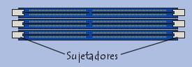 Inserción de módulos de memoria RAM